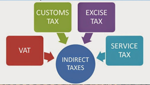 accounting services in chennai